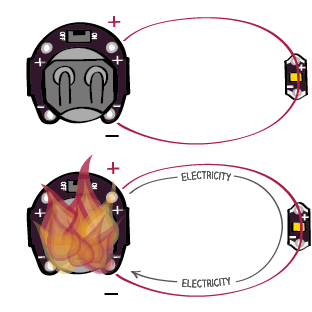 Bookmark_shortCircuits